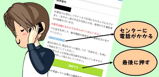 ミントC!Jメールの電話番号認証